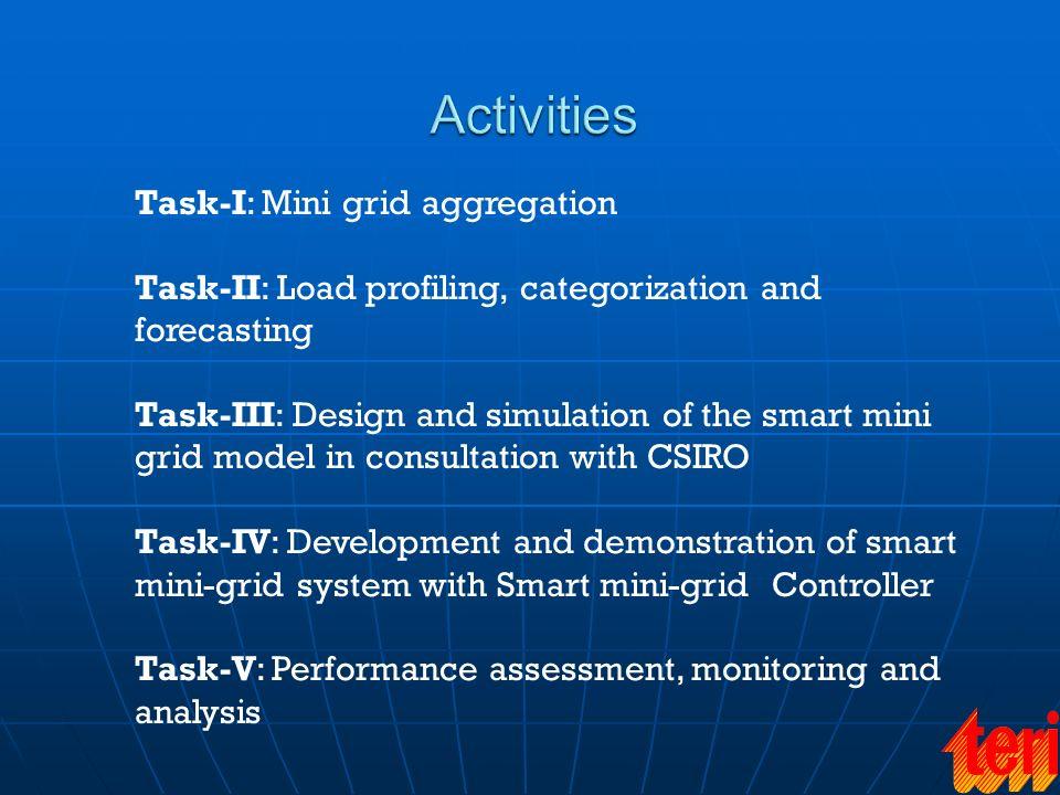 Activities Task-I: Mini grid aggregation