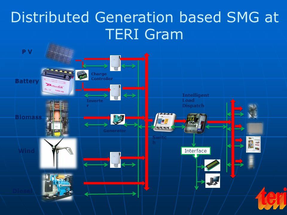 Distributed Generation based SMG at TERI Gram