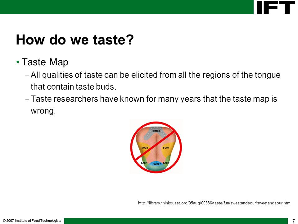 How do we taste Taste Map