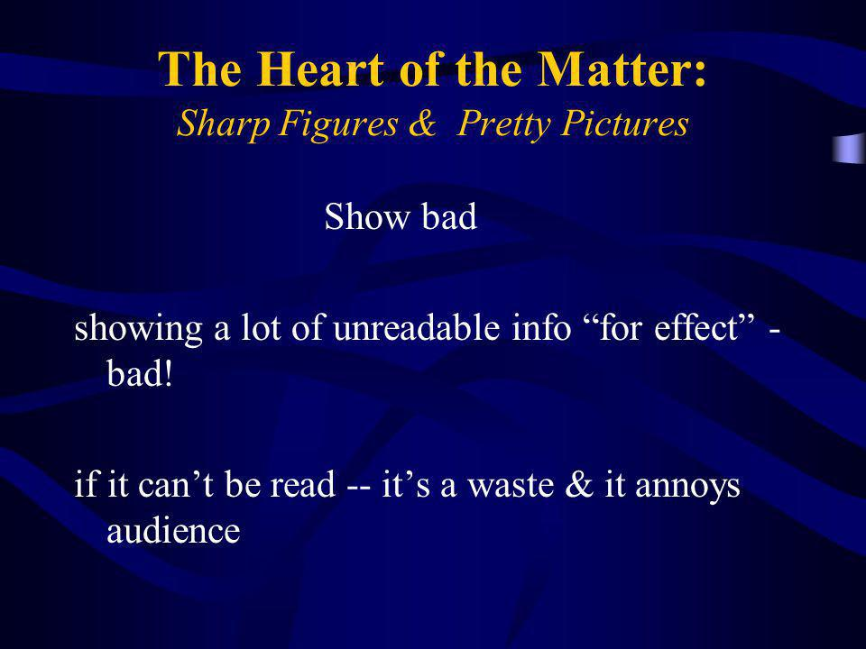 The Heart of the Matter: Sharp Figures & Pretty Pictures