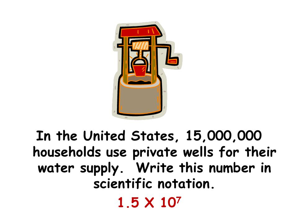 In the United States, 15,000,000 households use private wells for their water supply.