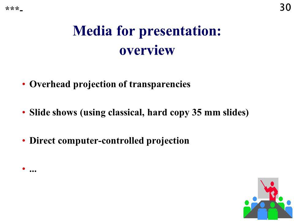Media for presentation: overview