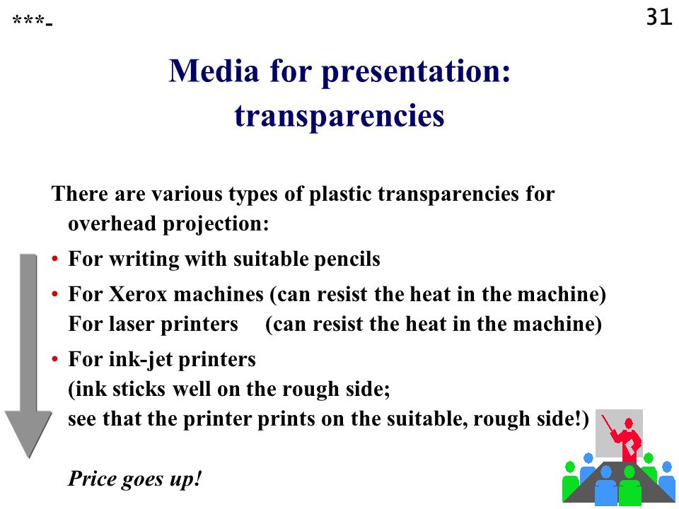 Media for presentation: transparencies