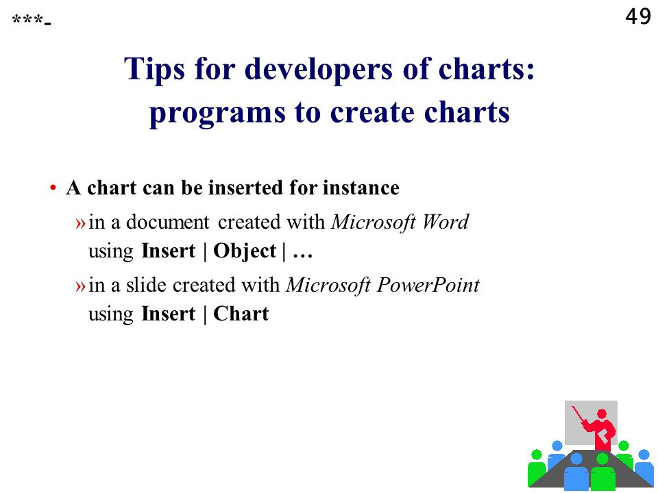Tips for developers of charts: programs to create charts