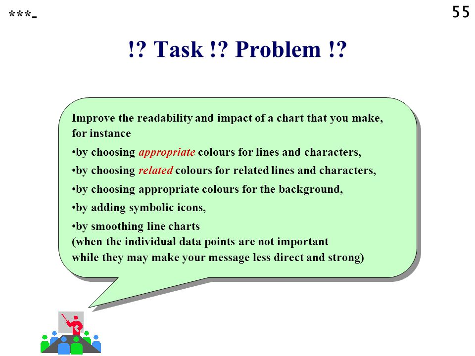 55 ***- ! Task ! Problem ! Improve the readability and impact of a chart that you make, for instance.