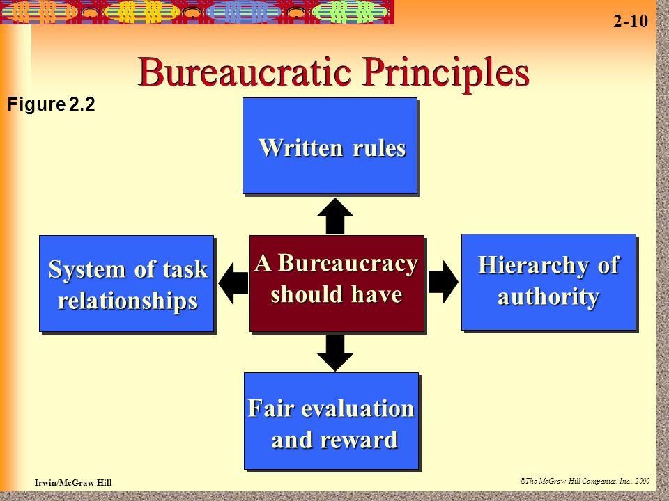 Bureaucratic Principles