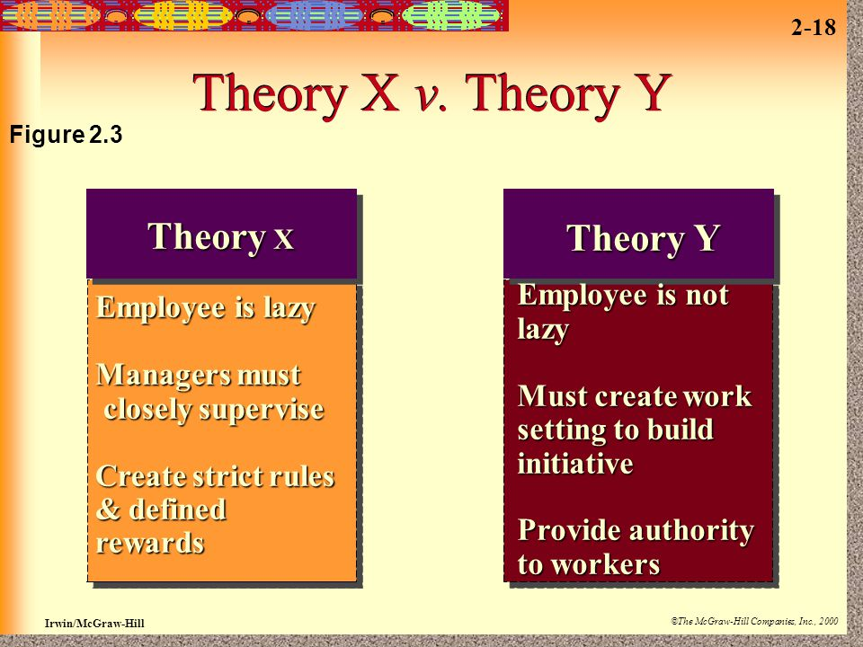 Theory X v. Theory Y Theory X Theory Y Employee is not lazy