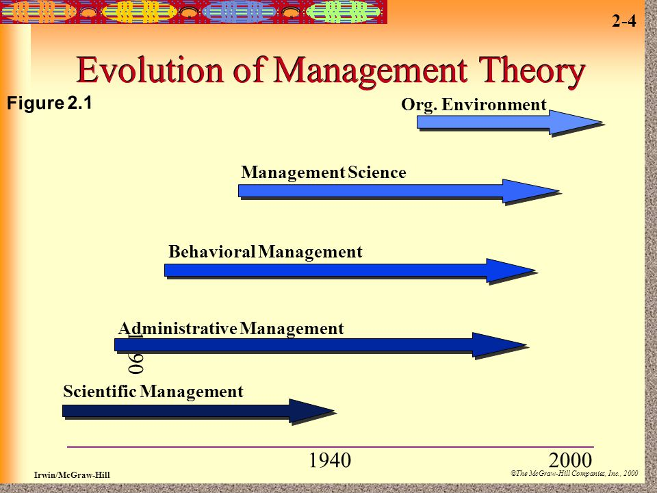 management evolution essay This free management essay on management theory is perfect for management students to use as an example.