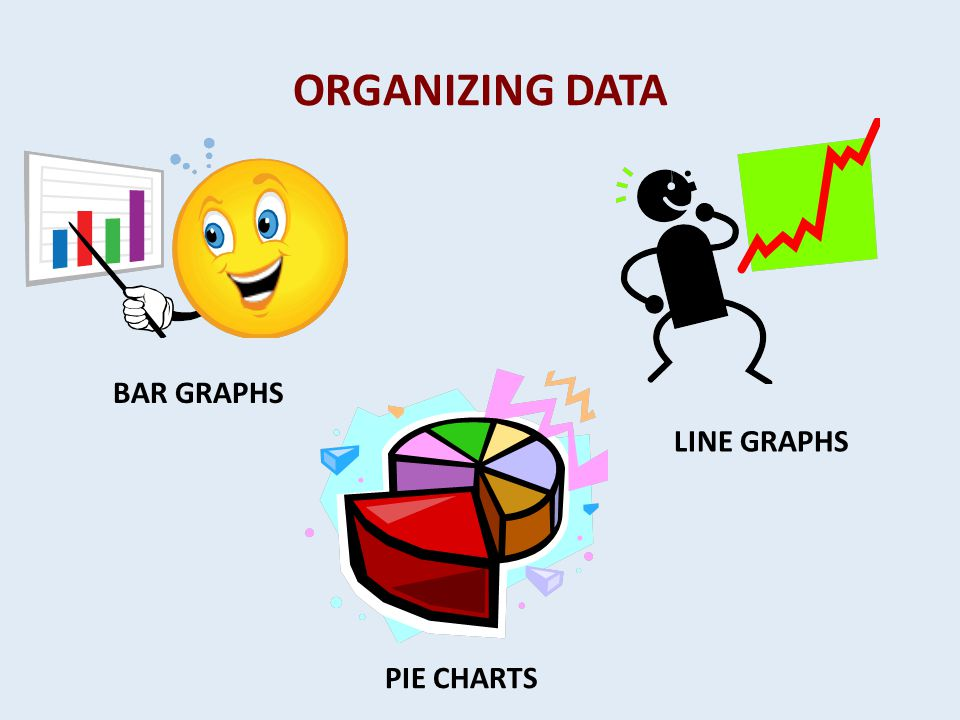 ORGANIZING DATA BAR GRAPHS LINE GRAPHS PIE CHARTS