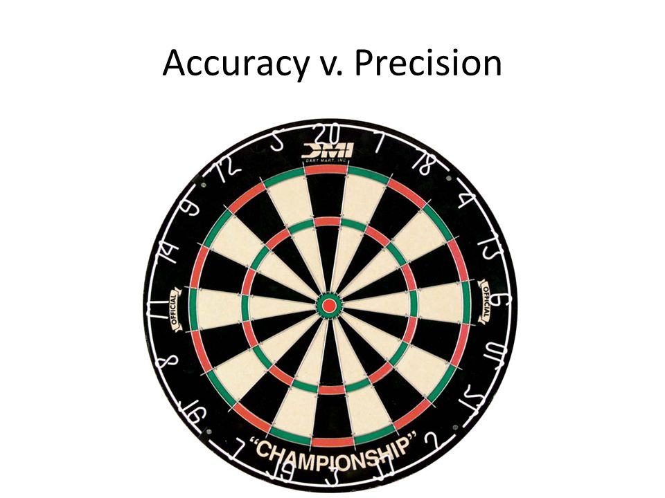 Accuracy v. Precision