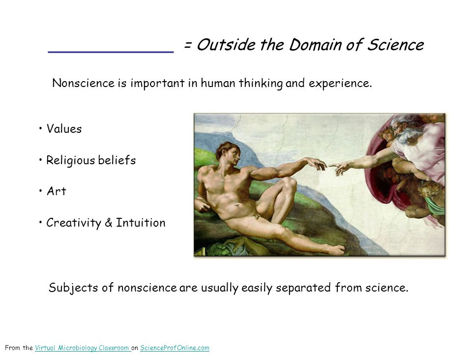 ___________ = Outside the Domain of Science