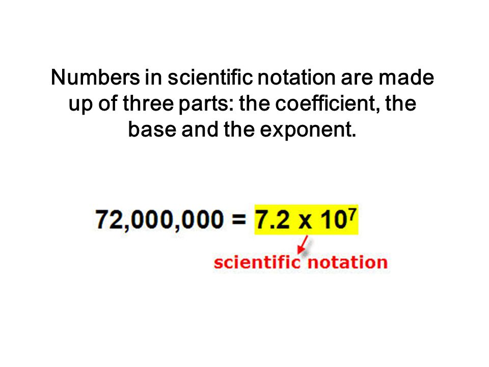Numbers in scientific notation are made up of three parts: the coefficient, the base and the exponent.