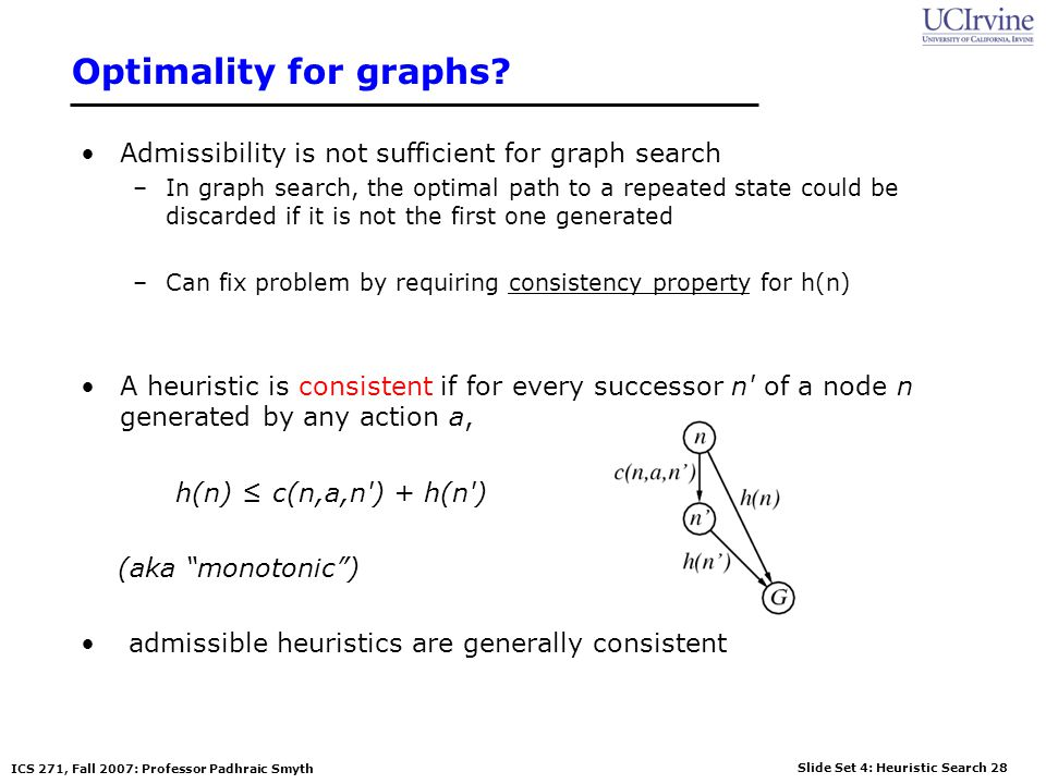 Optimality for graphs Admissibility is not sufficient for graph search.