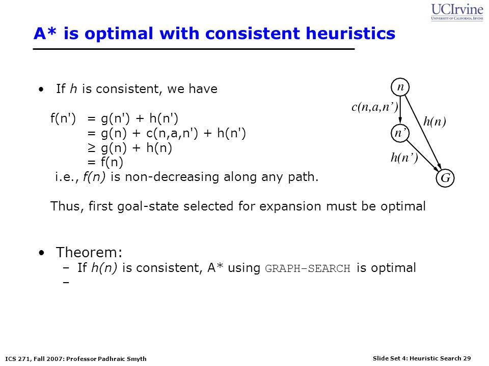 A* is optimal with consistent heuristics