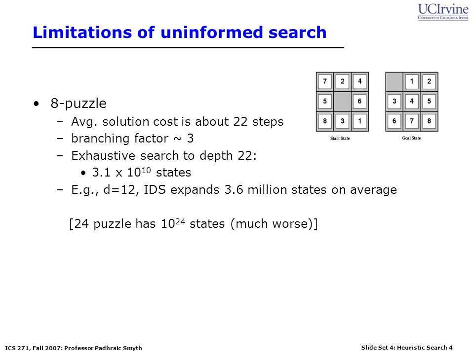 Limitations of uninformed search