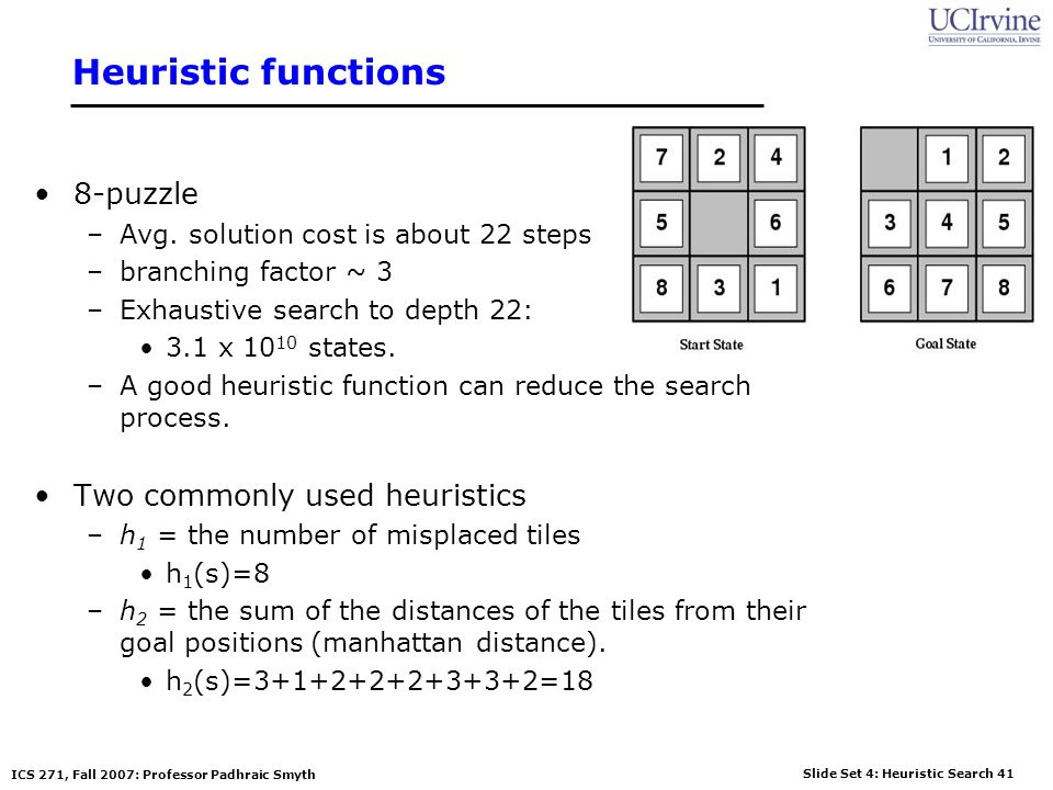 Heuristic functions 8-puzzle Two commonly used heuristics