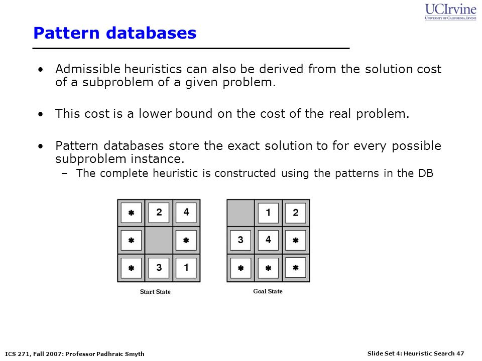 Pattern databases Admissible heuristics can also be derived from the solution cost of a subproblem of a given problem.