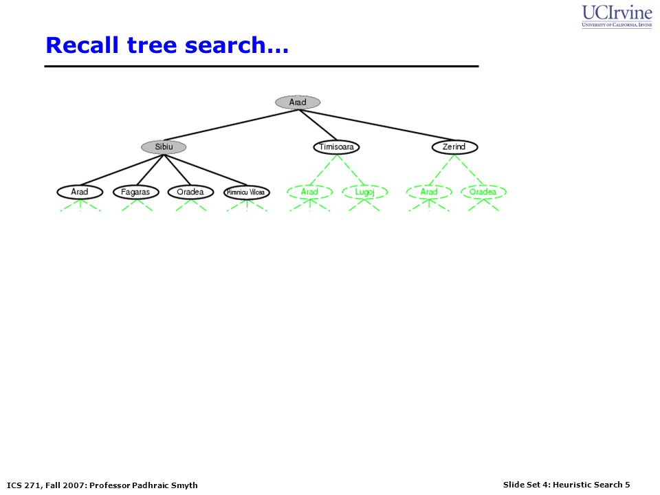 Recall tree search…