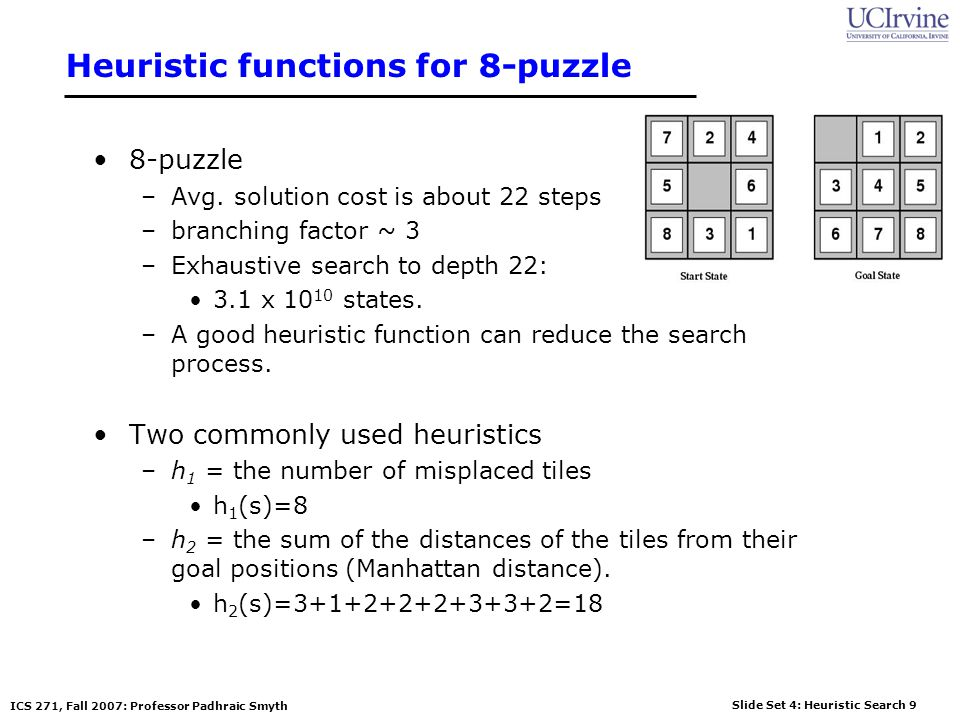 Heuristic functions for 8-puzzle