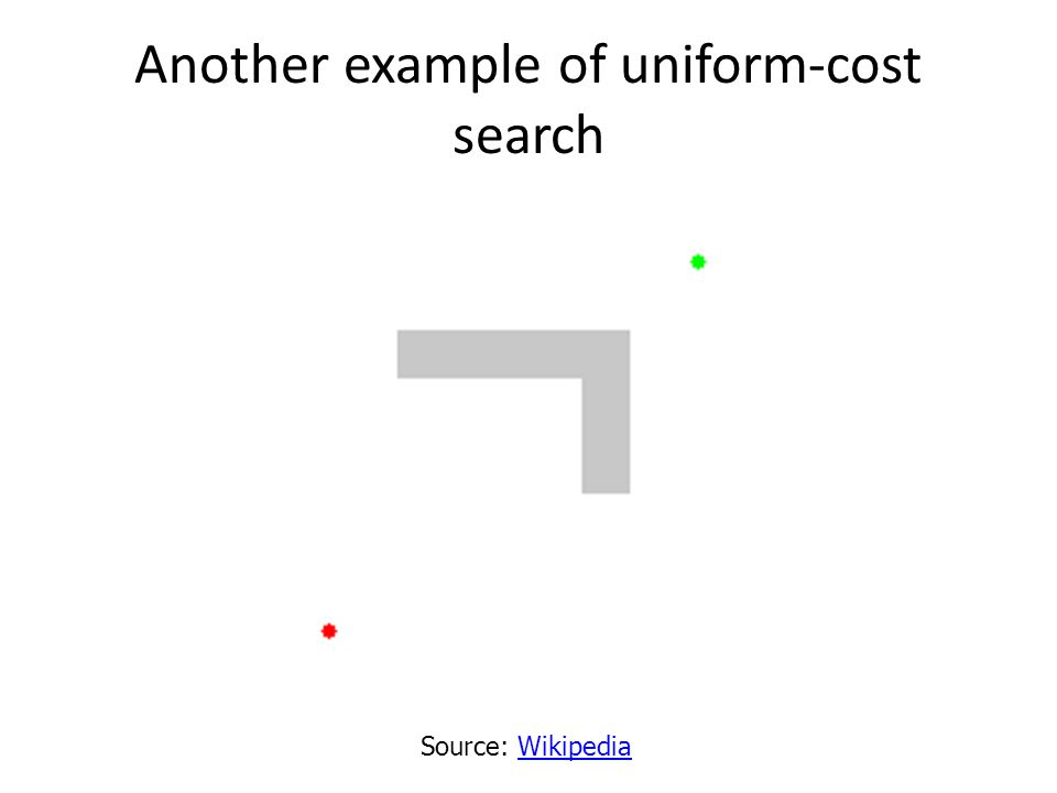Another example of uniform-cost search