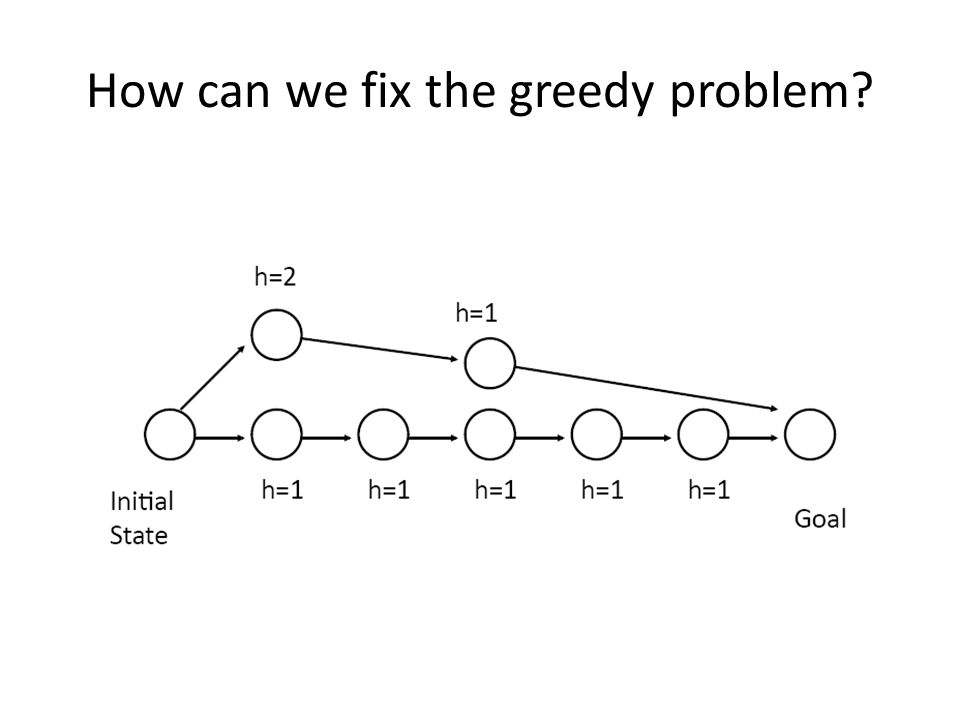 How can we fix the greedy problem