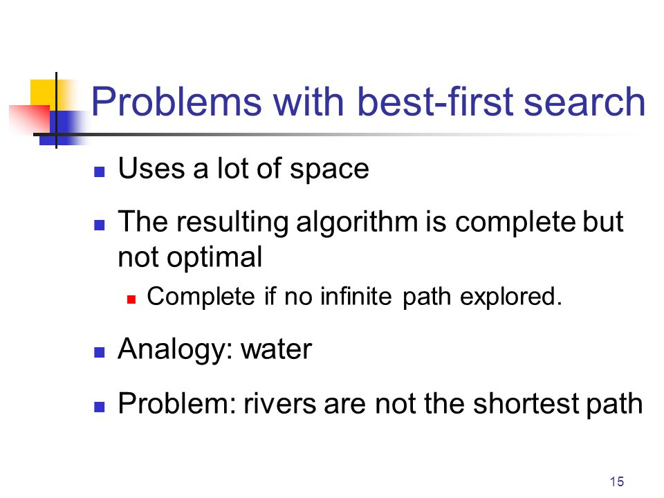 Problems with best-first search