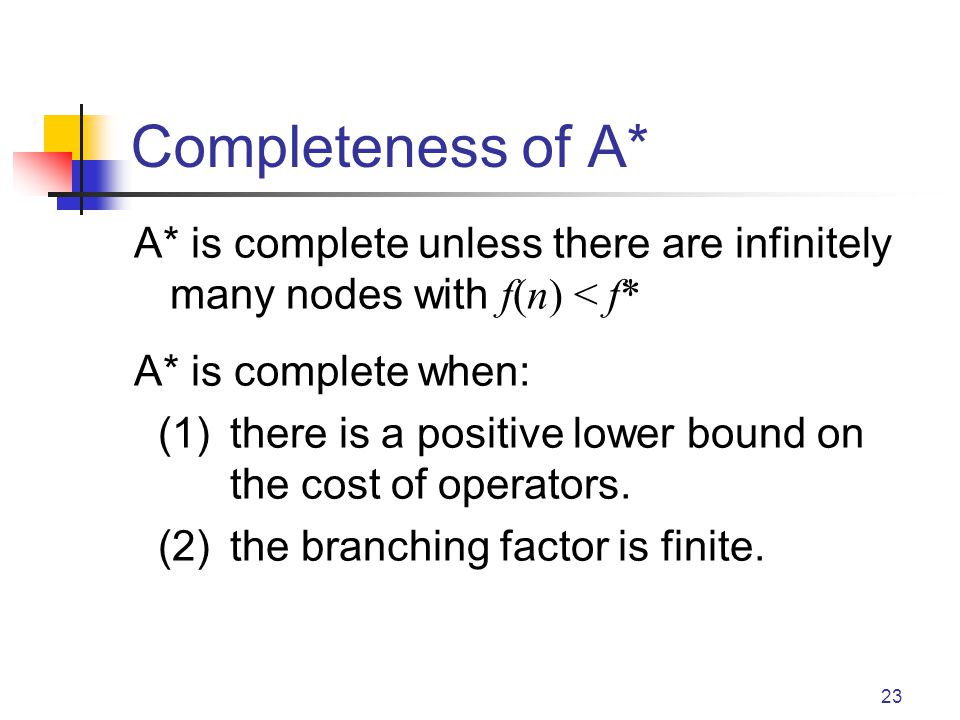 Completeness of A* A* is complete unless there are infinitely many nodes with f(n) < f* A* is complete when: