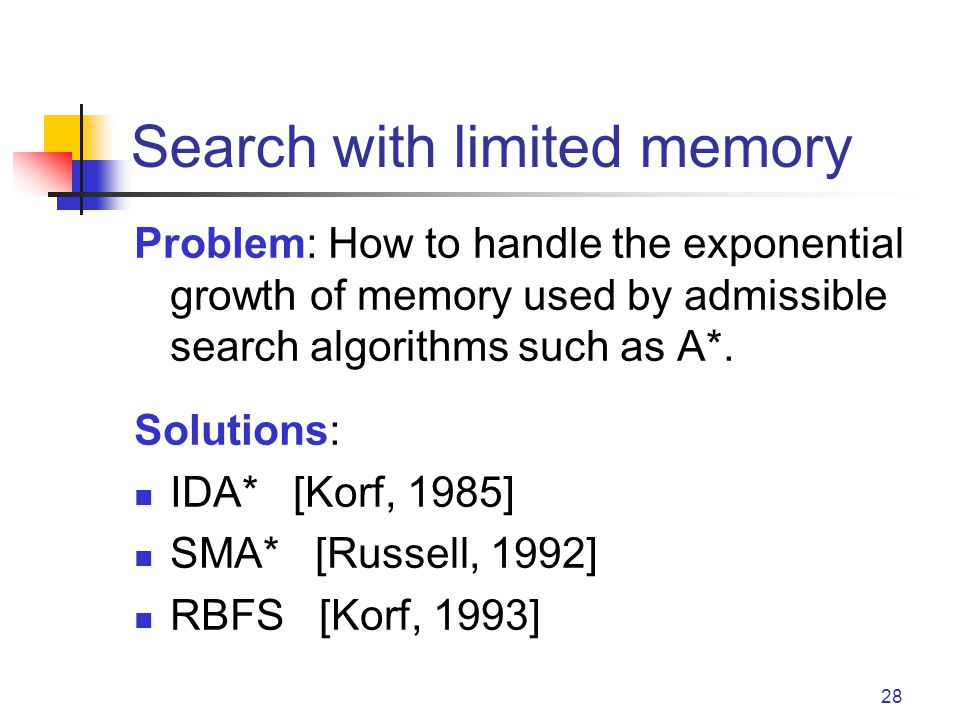 Search with limited memory