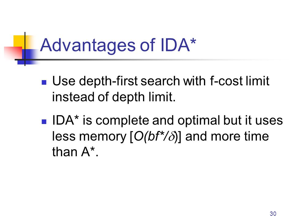 Advantages of IDA* Use depth-first search with f-cost limit instead of depth limit.