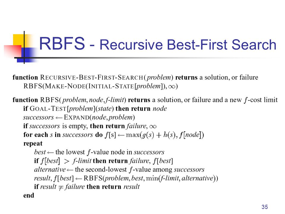 RBFS - Recursive Best-First Search