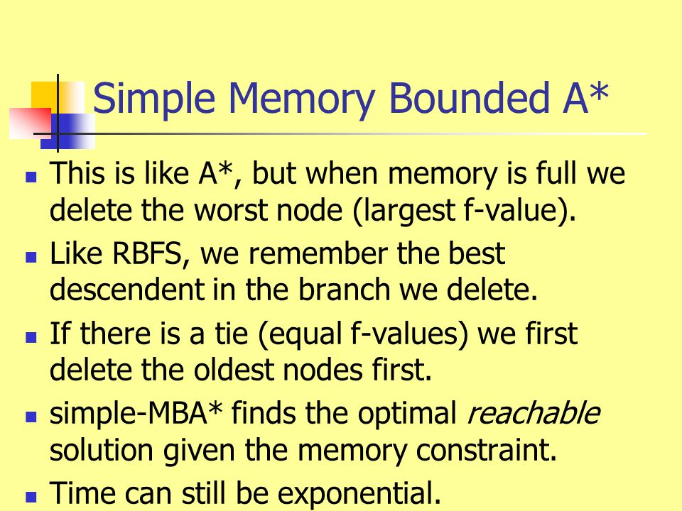 Simple Memory Bounded A*