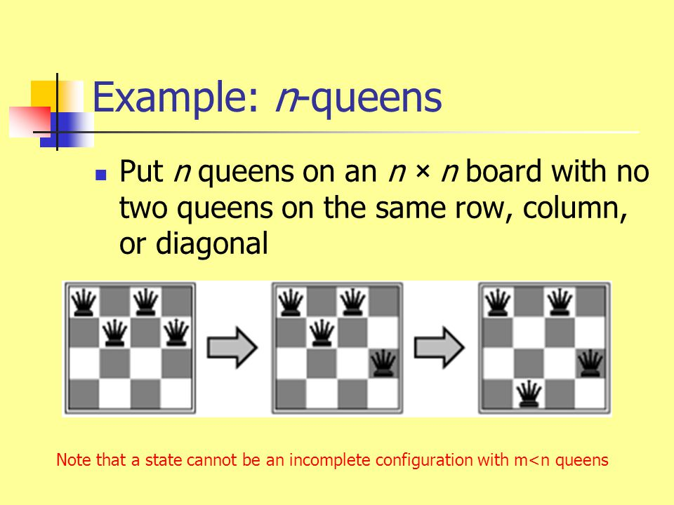 Example: n-queens Put n queens on an n × n board with no two queens on the same row, column, or diagonal.