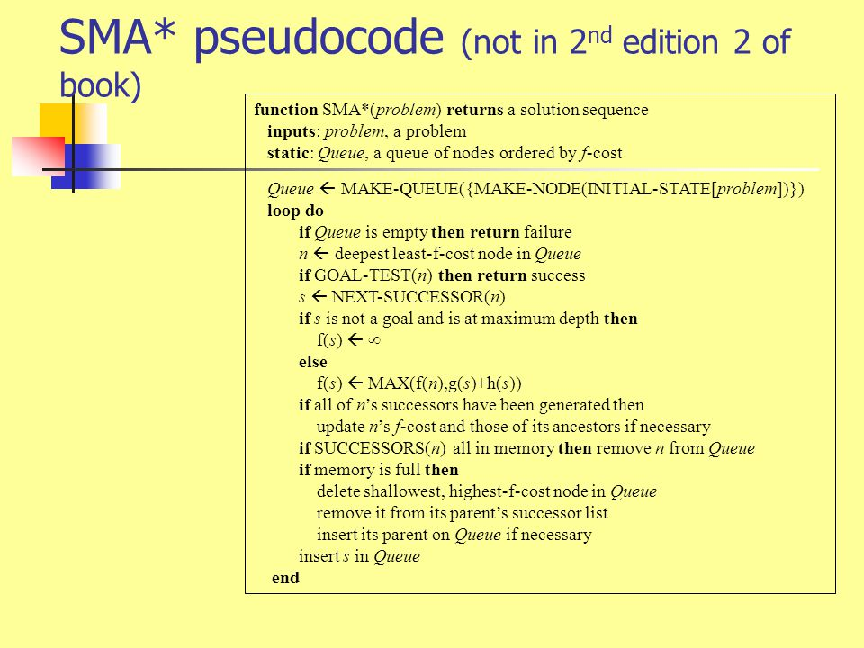 SMA* pseudocode (not in 2nd edition 2 of book)