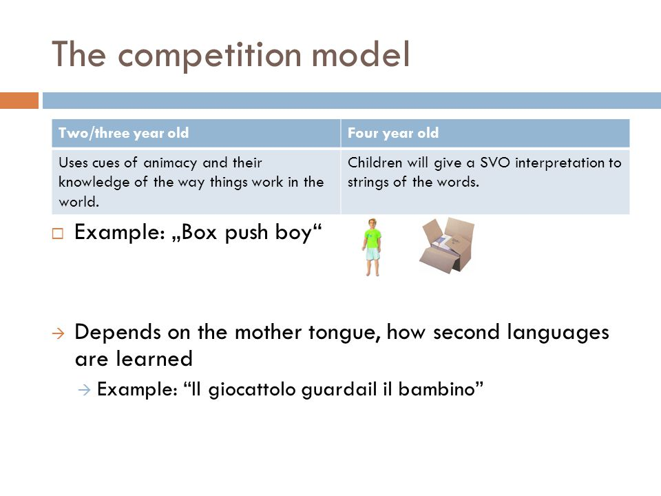 "The competition model Example: ""Box push boy"