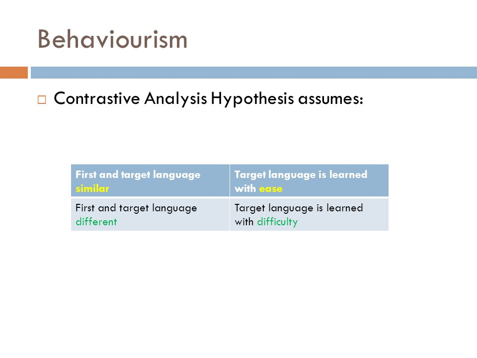 Behaviourism Contrastive Analysis Hypothesis assumes: