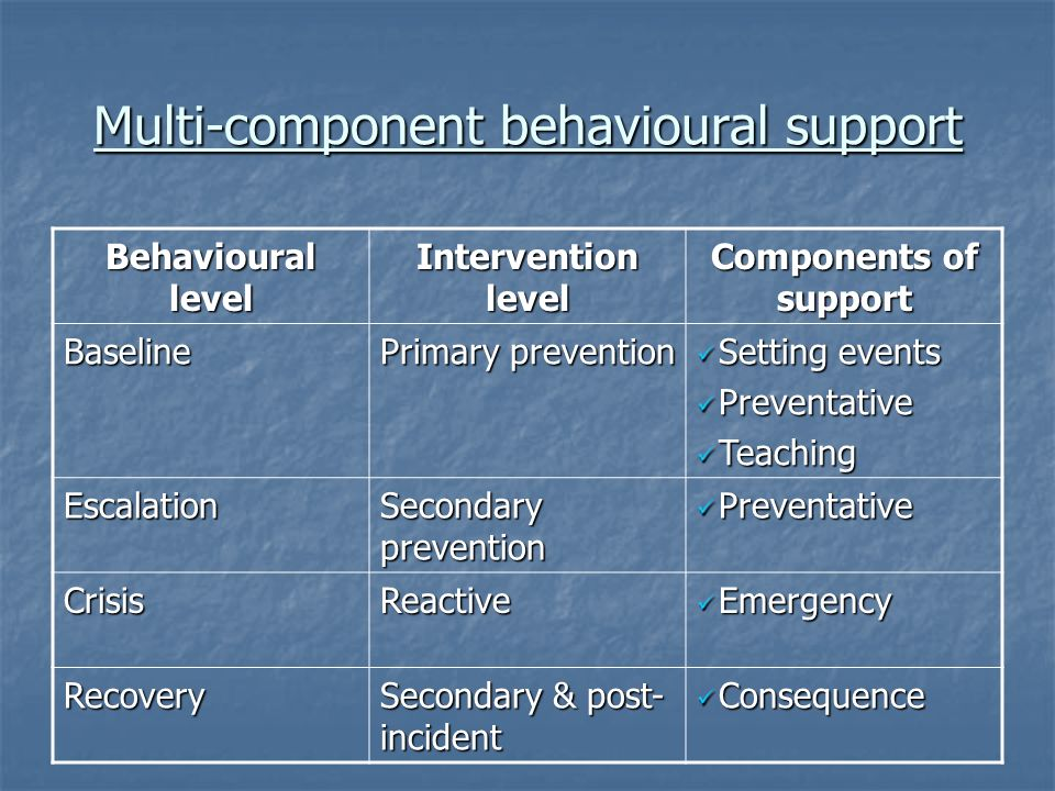 Multi-component behavioural support