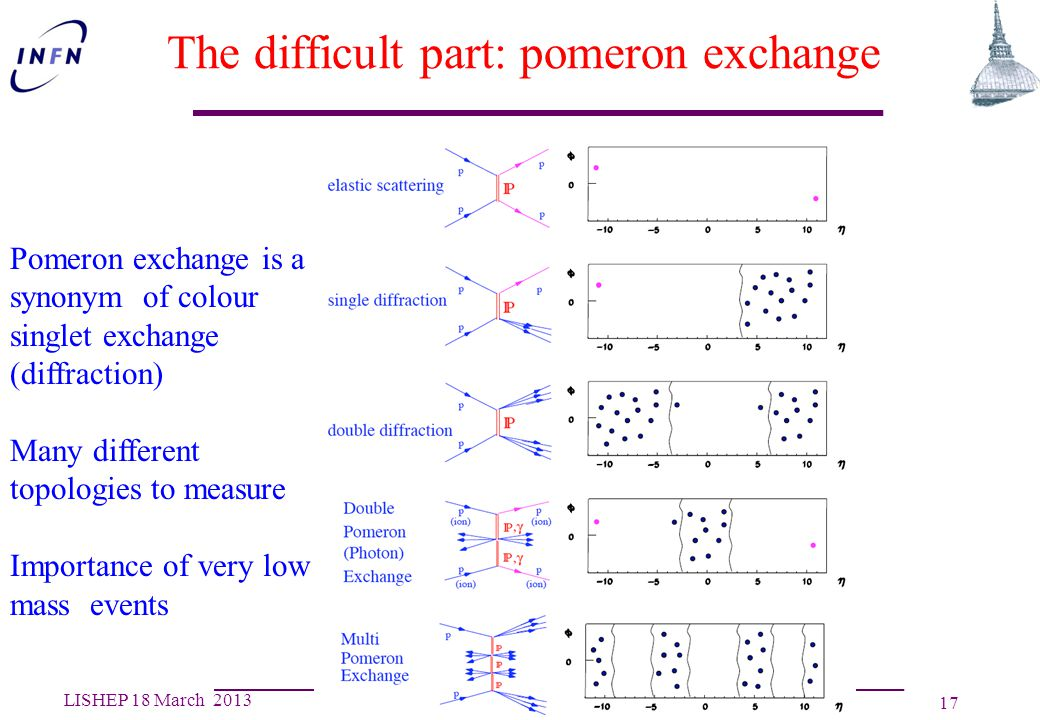 The difficult part: pomeron exchange