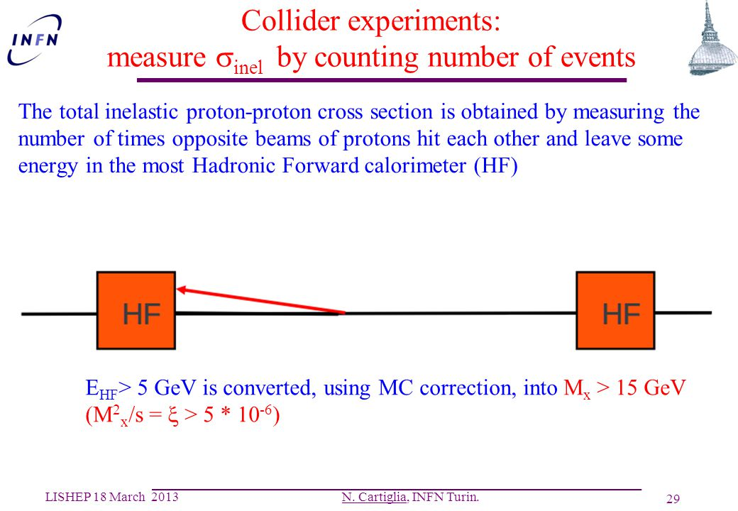 Collider experiments: measure sinel by counting number of events