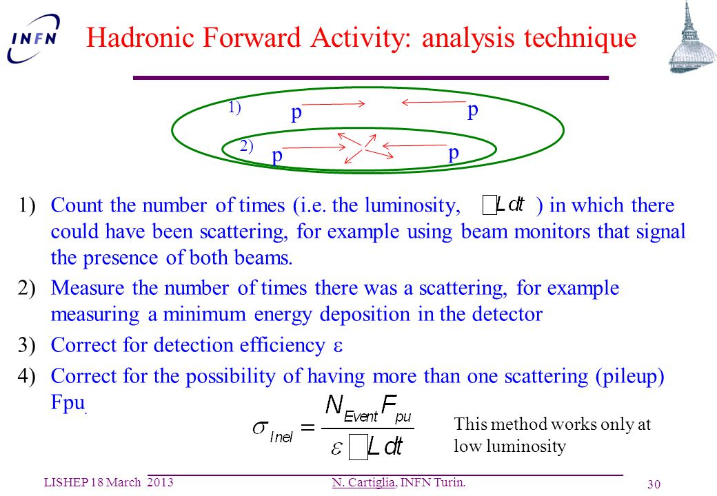 Hadronic Forward Activity: analysis technique