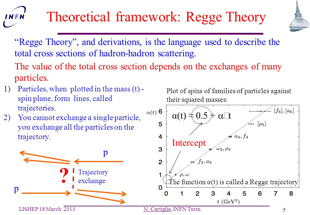 Theoretical framework: Regge Theory