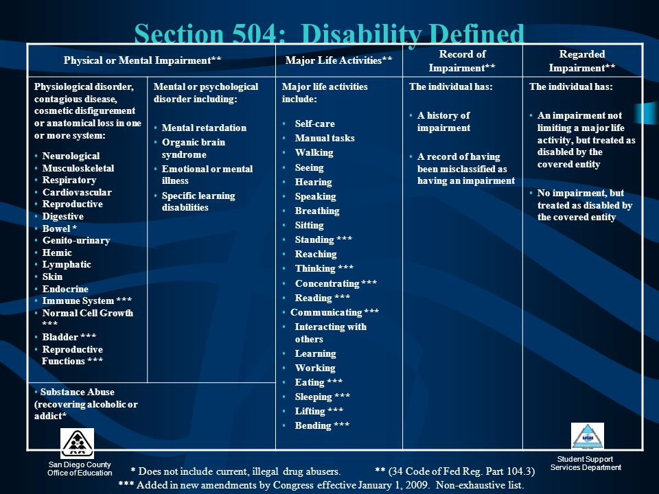 Section 504: Disability Defined