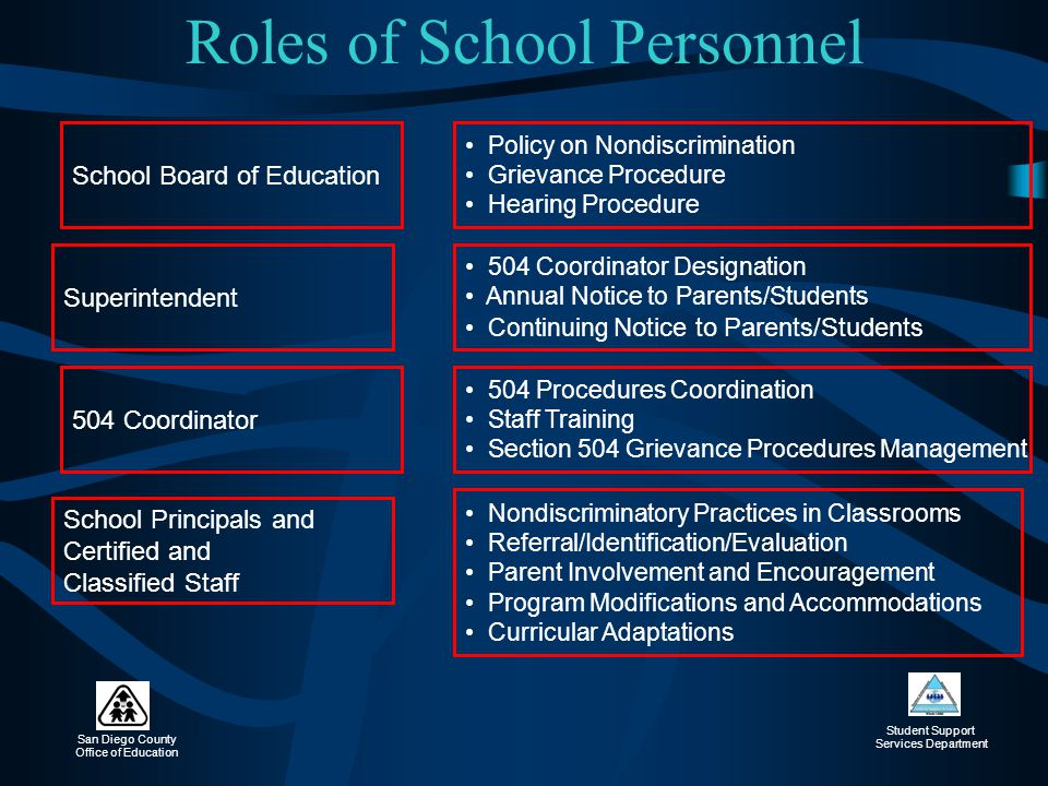 Roles of School Personnel