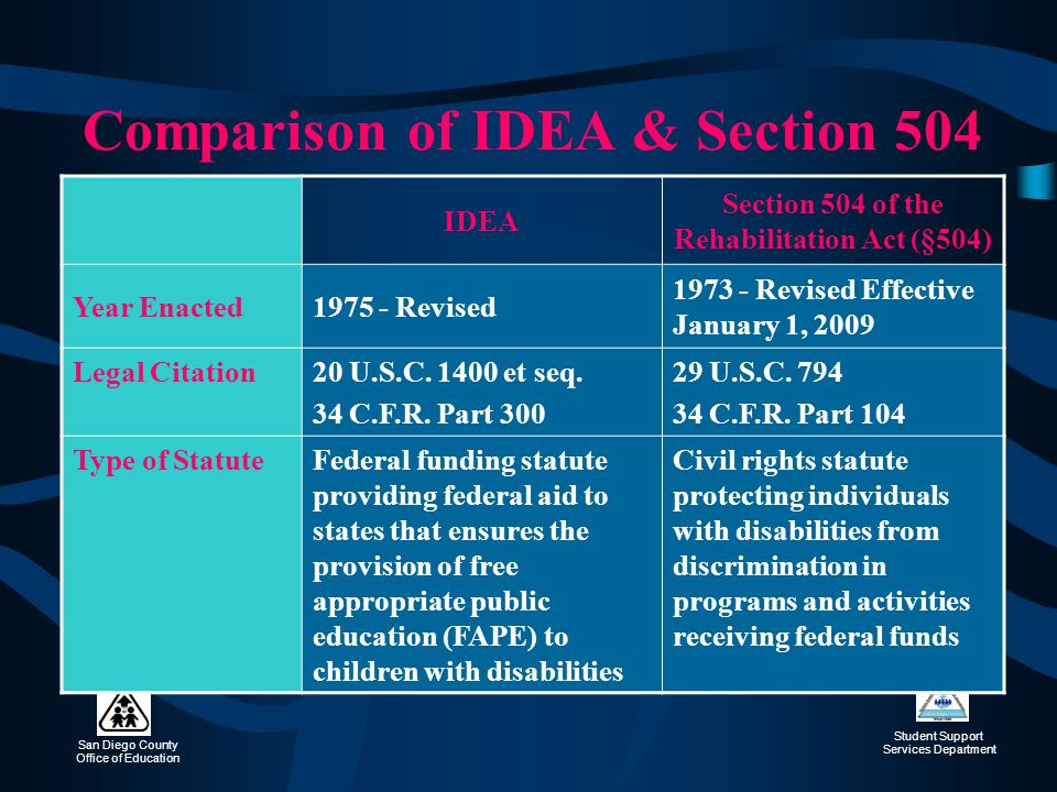Comparison of IDEA & Section 504