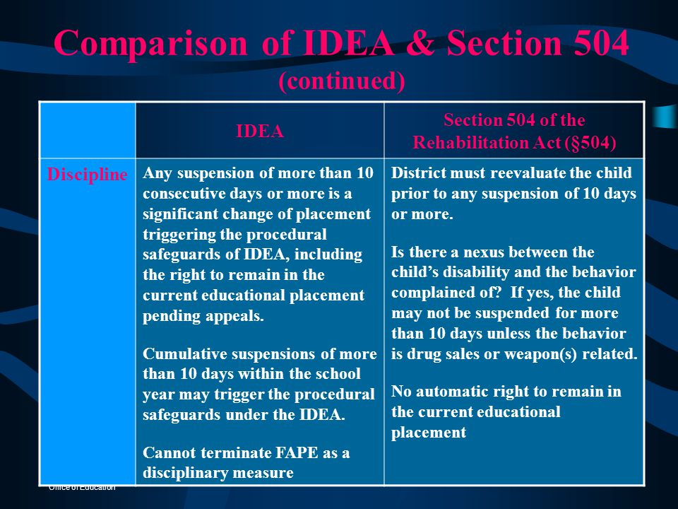 Comparison of IDEA & Section 504 (continued)