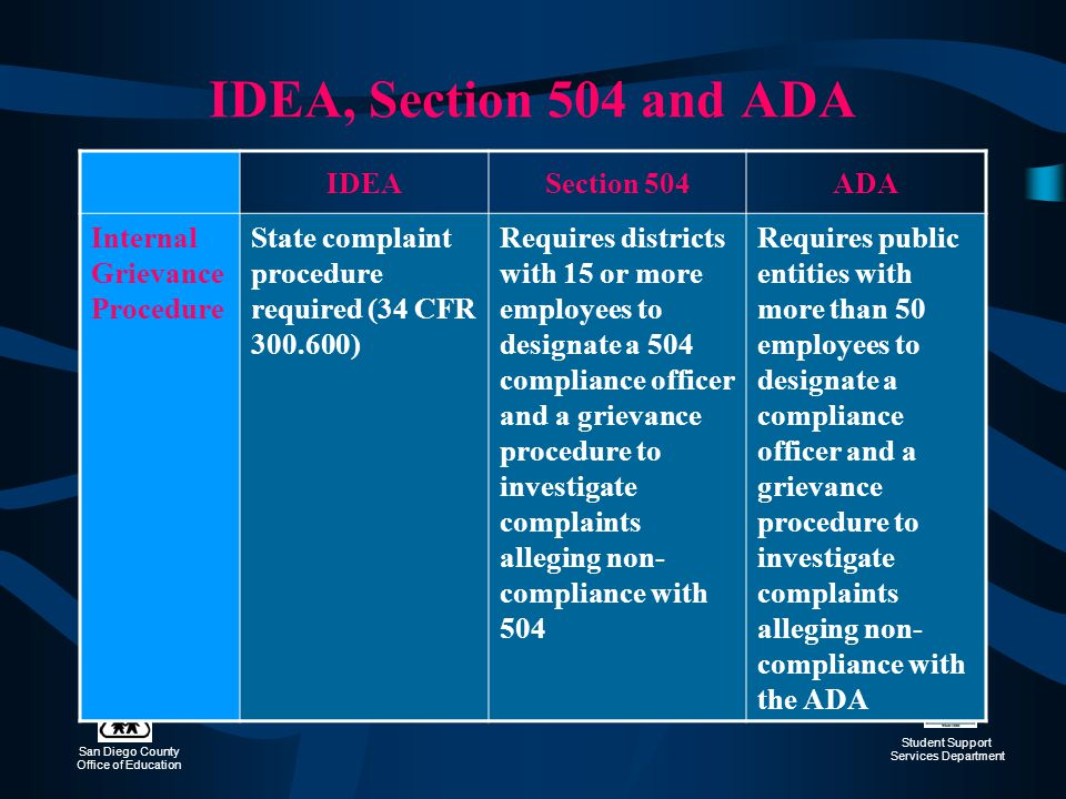 IDEA, Section 504 and ADA IDEA Section 504 ADA