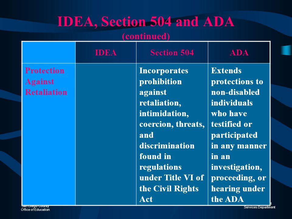 IDEA, Section 504 and ADA (continued)