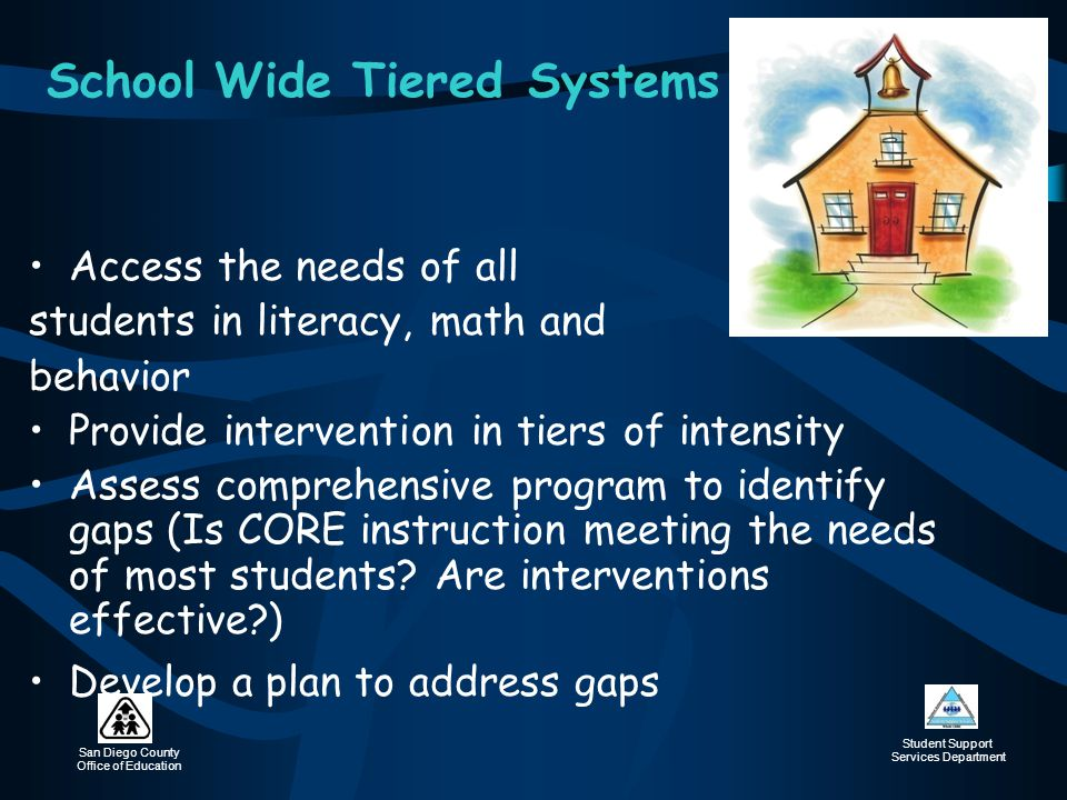School Wide Tiered Systems