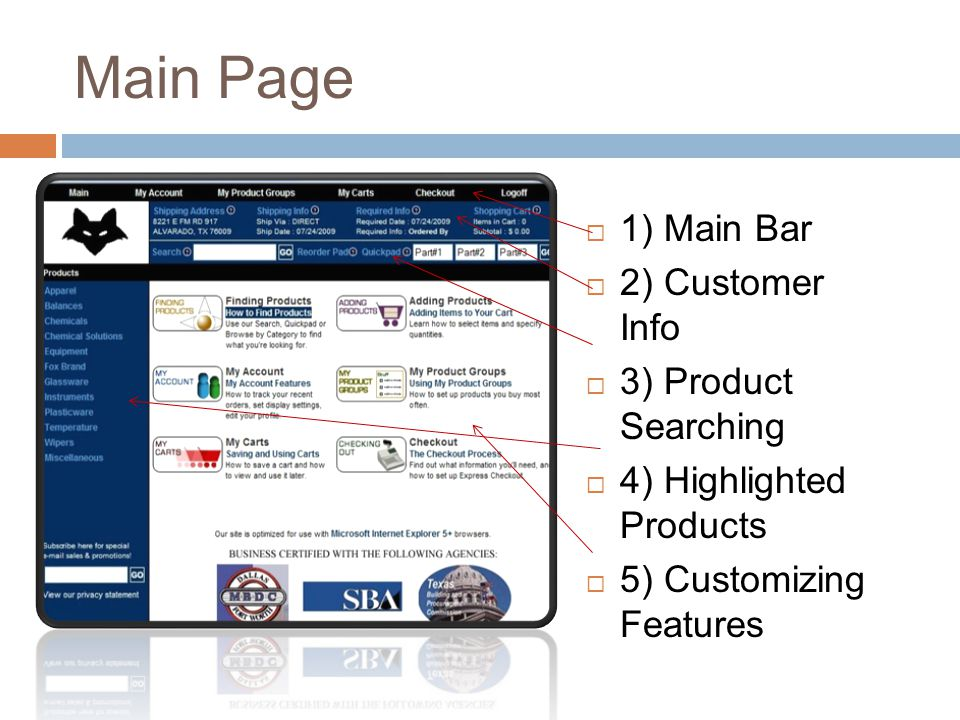 Main Page 1) Main Bar 2) Customer Info 3) Product Searching