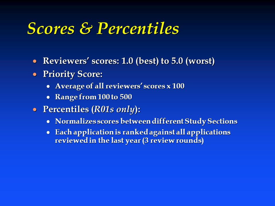 Scores & Percentiles Reviewers' scores: 1.0 (best) to 5.0 (worst)