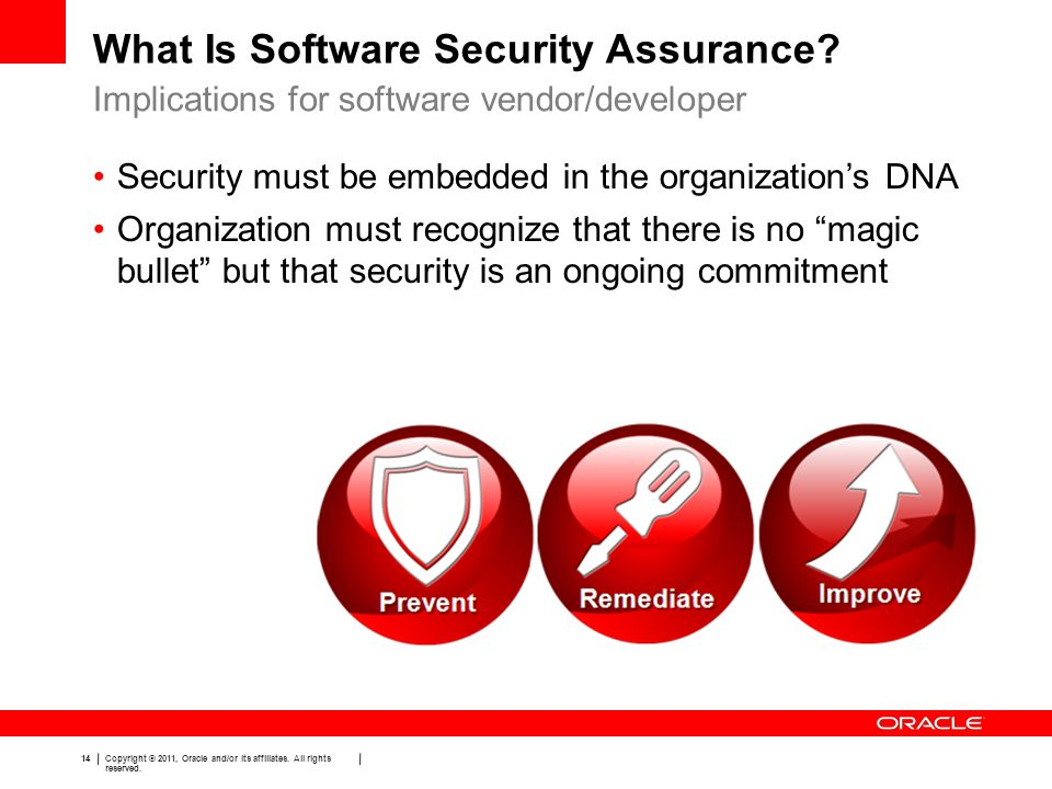 What Is Software Security Assurance